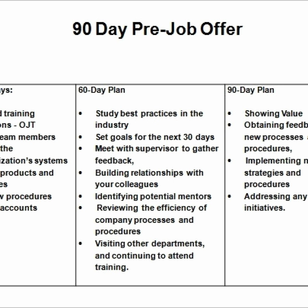 Day Iness Plan Template Best Of Sales Example Great Inside Business For 30 60 90 Day Plan Template Word