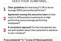 Days Of Talent  The Talent Strategy Group with regard to Talent Management Agreement Template