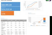 Delivering Agile Projects Using Ms Projectproject Online throughout Ms Project 2013 Report Templates