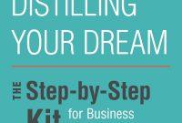 Diy Stepbystep Business Plan Kit  Startup Distillery throughout Distillery Business Plan Template