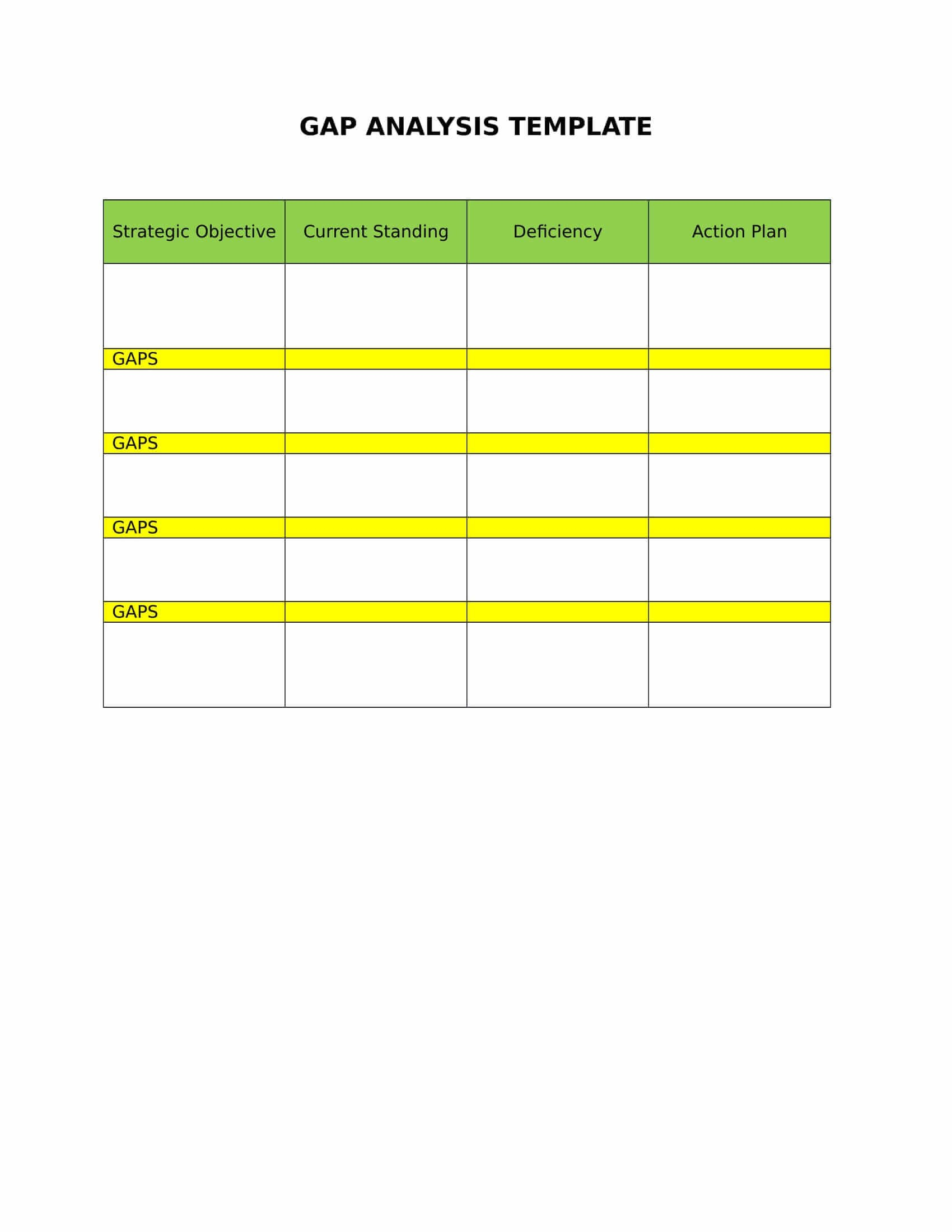 Download A Free Gap Analysis Template  Formfactory Intended For Gap Analysis Report Template Free
