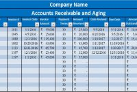 Download Accounts Receivable With Aging Excel Template  Exceldatapro inside Accounts Receivable Report Template