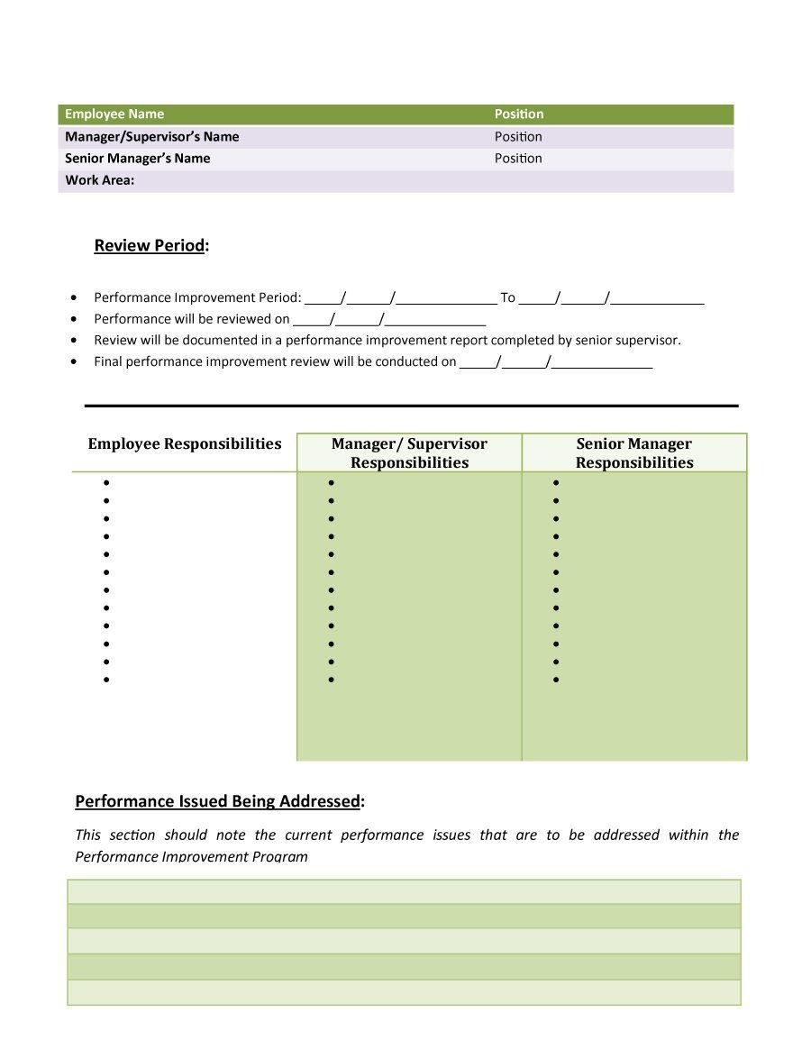 Download Performance Improvement Plan Template   Personal Growth Throughout Improvement Report Template