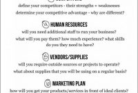 Dreaded Business Plan Template For Clothing Line Starting A within Business Plan Template For Clothing Line