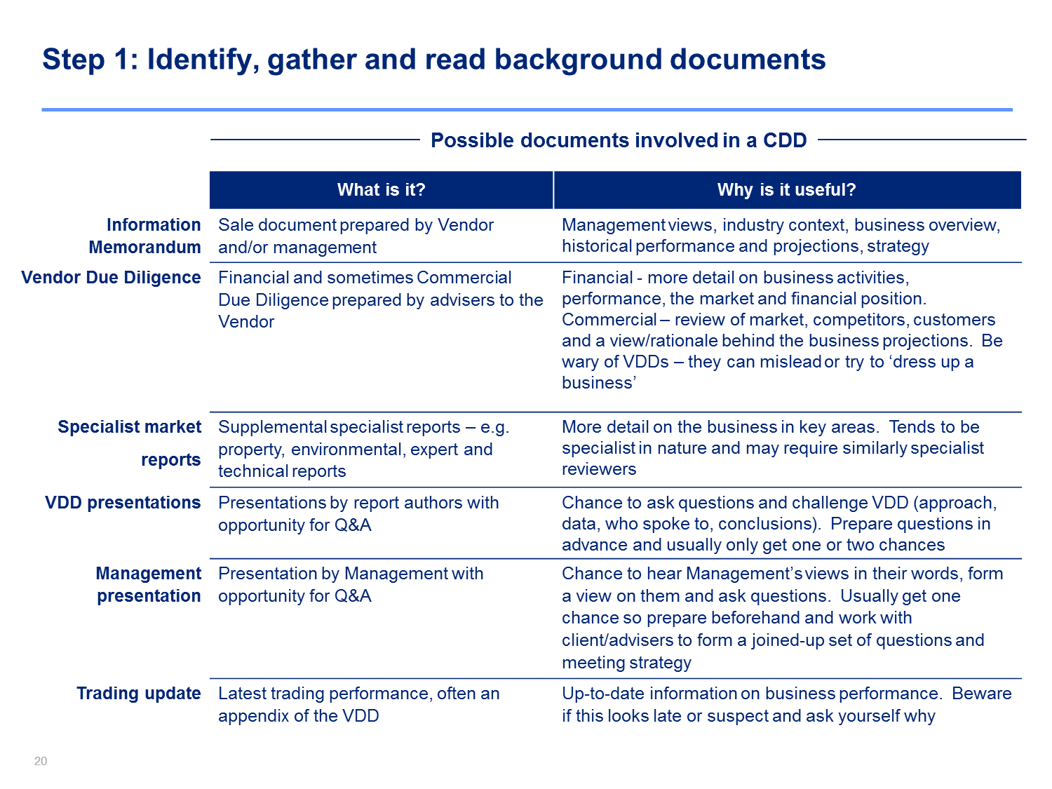 Due Diligence Checking  Commercial Due Diligence Template For Vendor Due Diligence Report Template