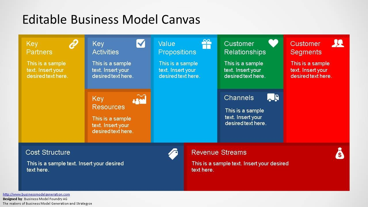Editable Business Model Canvas Powerpoint Template  Slidemodel Pertaining To Business Model Canvas Template Ppt