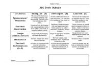 Editable Rubric Templates Word Format ᐅ Template Lab within Blank Rubric Template