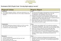 Employee Progress Report  Sansurabionetassociats in Staff Progress Report Template