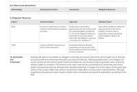 Environmental Impact Statement Example Free And Customisable in Environmental Impact Report Template