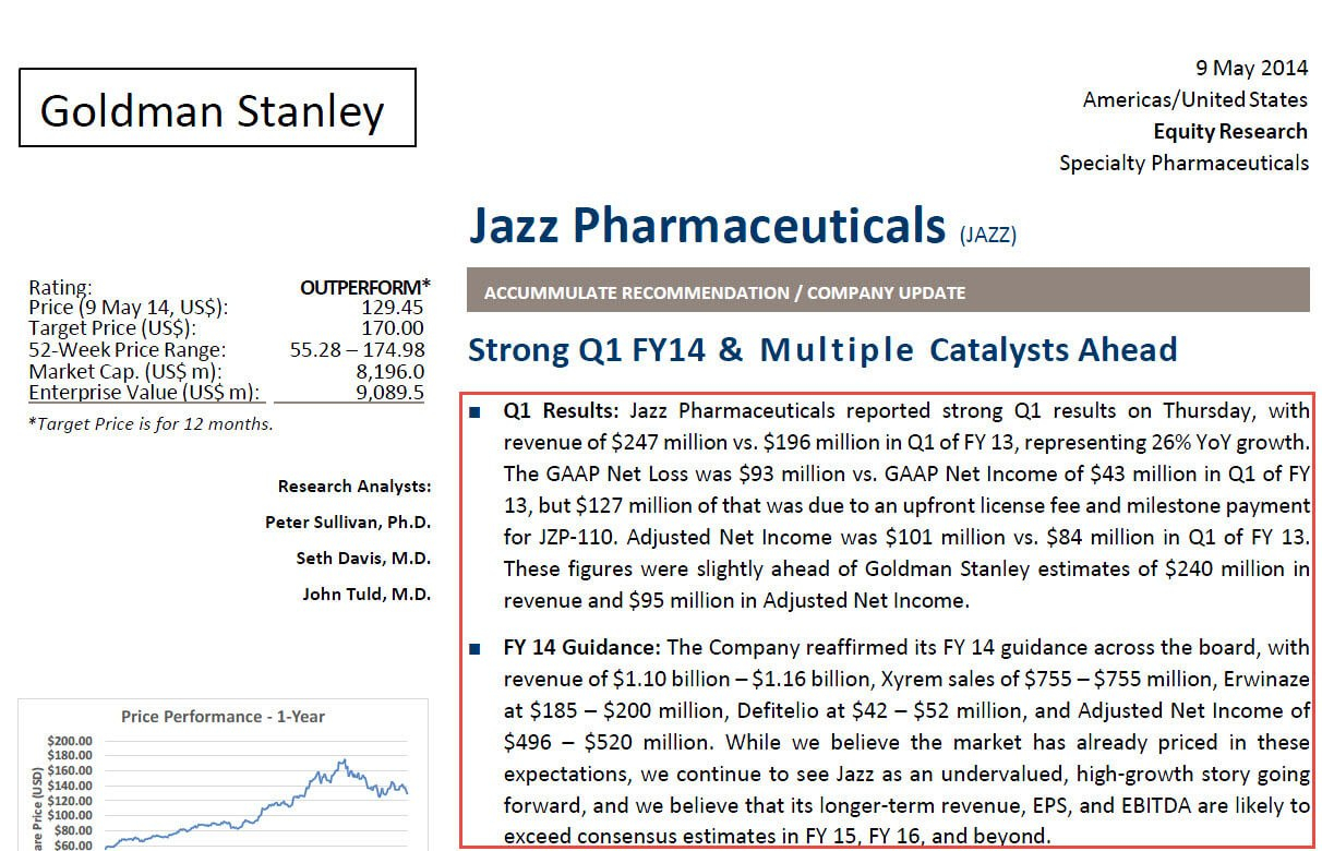 Equity Research Report Samples Tutorials And Explanations Regarding Stock Analyst Report Template