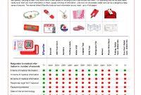 Er Medical Alert Bracelets And Jewelry Compared With A Super Medical throughout Medical Alert Wallet Card Template