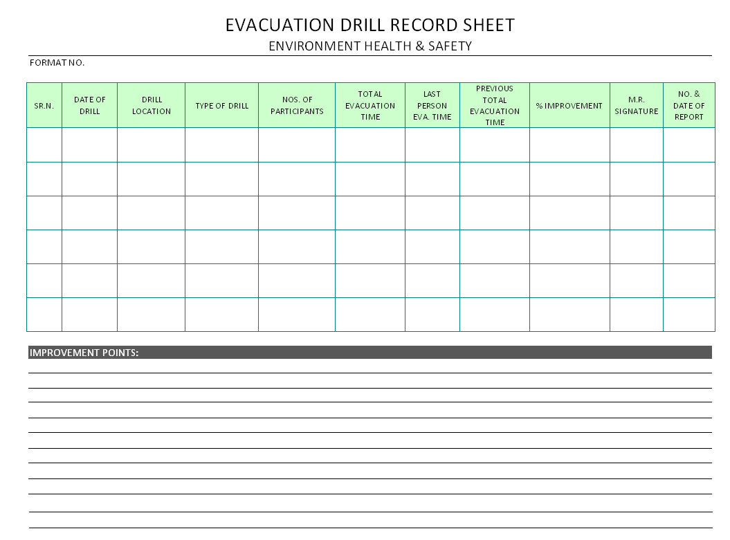 Evacuation Drill Record Sheet Inside Fire Evacuation Drill Report Template