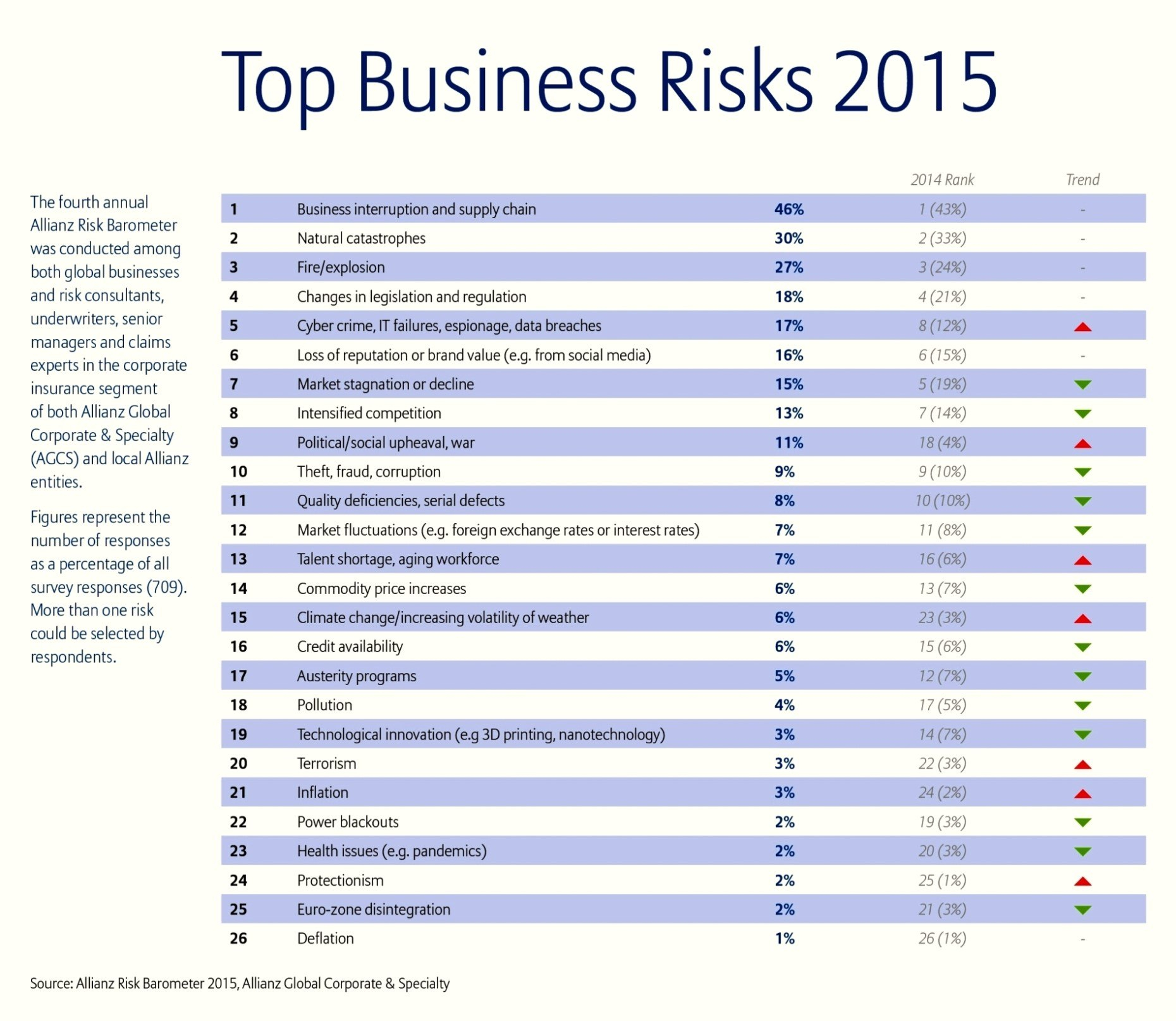 Example Risk Assessment For Small Business  Template Update Regarding Small Business Risk Assessment Template