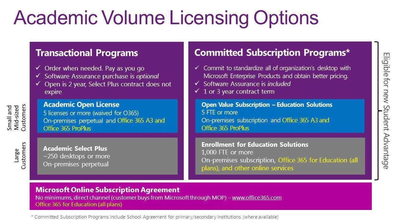 Example Volume Purchase Agreement  Id Opendata Within Volume Purchase Agreement Template
