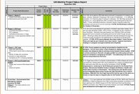 Excel Ng Sheet Template Issue Spreadsheet Defect Task Project  Smorad with Defect Report Template Xls