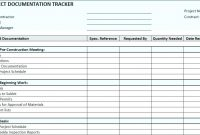Excel Project Management Template Knowing Daily Site Progress Report with regard to Site Progress Report Template