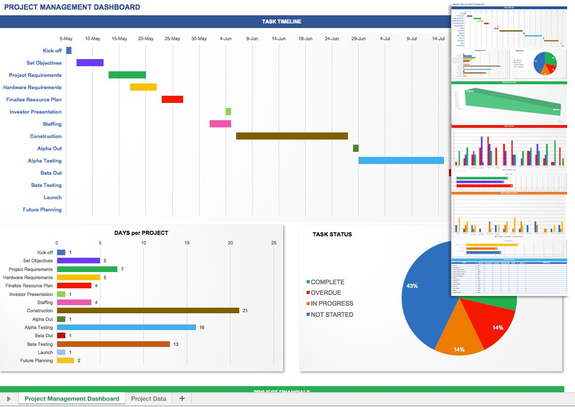 Excel Project Management Templates Free Download Simple Dashboard With Project Status Report Dashboard Template