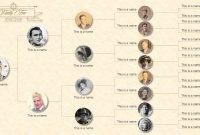 Family Tree Powerpoint Templates  Slidemodel regarding Powerpoint Genealogy Template