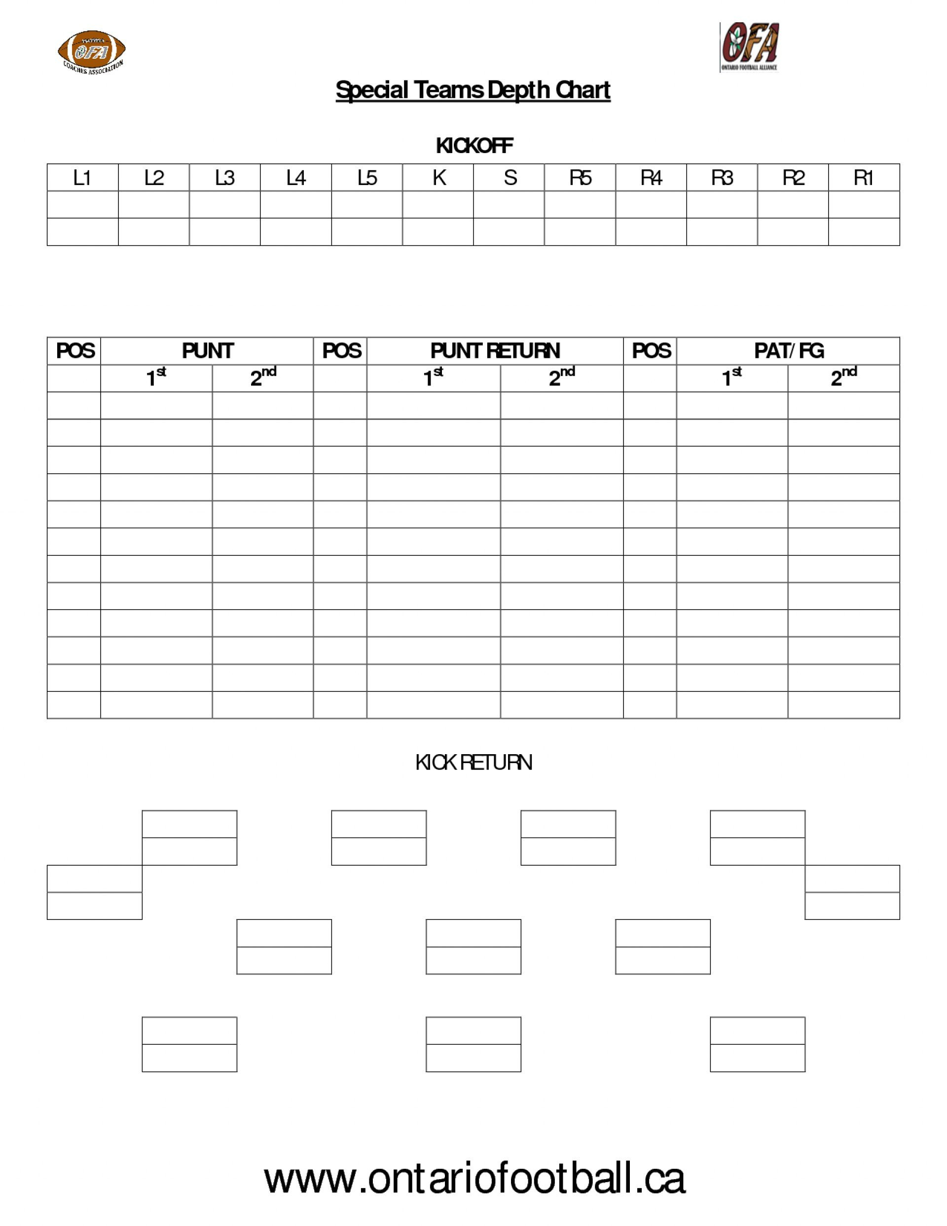 Fantasy Football Depth Chart Printable One Page And  Template With Blank Football Depth Chart Template