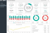 Financial Dashboard Excel Template  Dashboarding  Financial regarding Financial Reporting Dashboard Template