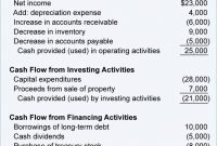 Financial Ratios  Statement Of Cash Flows  Accountingcoach intended for Credit Analysis Report Template