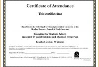 Fire Extinguisher Training Certificate Template Throughout Fire regarding Fire Extinguisher Certificate Template