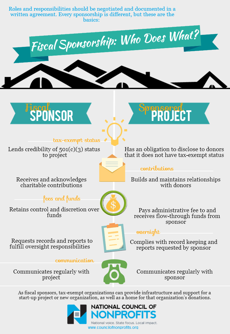 Fiscal Sponsorship For Nonprofits  National Council Of Nonprofits Pertaining To Fiscal Sponsorship Agreement Template