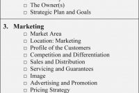 Five Reasons Why Copyright Record  Label Information Ideas Pertaining To Record Label Business Plan Template Free