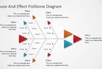 Flat Fishbone Diagram For Powerpoint  Slidemodel within Root Cause Analysis Template Powerpoint