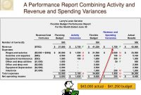 Flexible Budgets And Performance Analysis  Ppt Download regarding Flexible Budget Performance Report Template