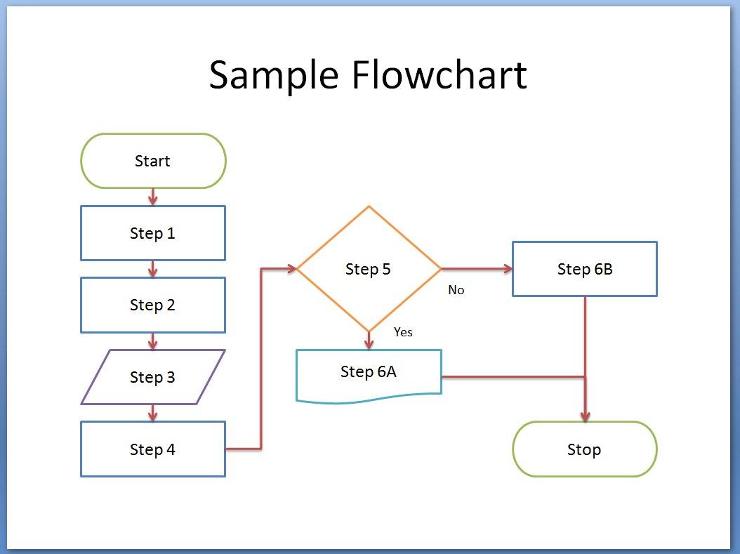 Flowchart Template Word  Template Business Throughout Microsoft Word Flowchart Template