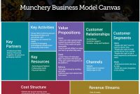 Food Delivery Business Plan Template ~ Tinypetition regarding Food Delivery Business Plan Template