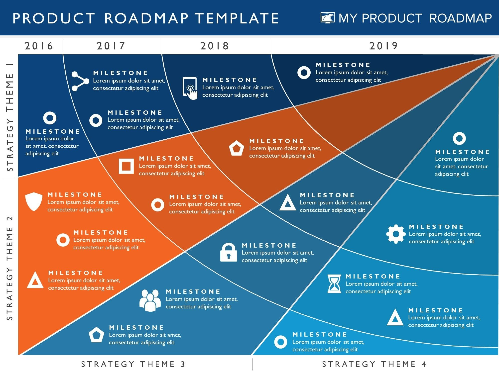 Four Phase Product Strategy Timeline Roadmap Powerpoint Template In Business Intelligence Powerpoint Template