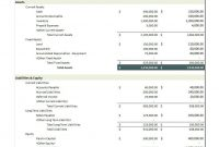 Free Balance Sheet Templates  Examples ᐅ Template Lab in Balance Sheet Template For Small Business