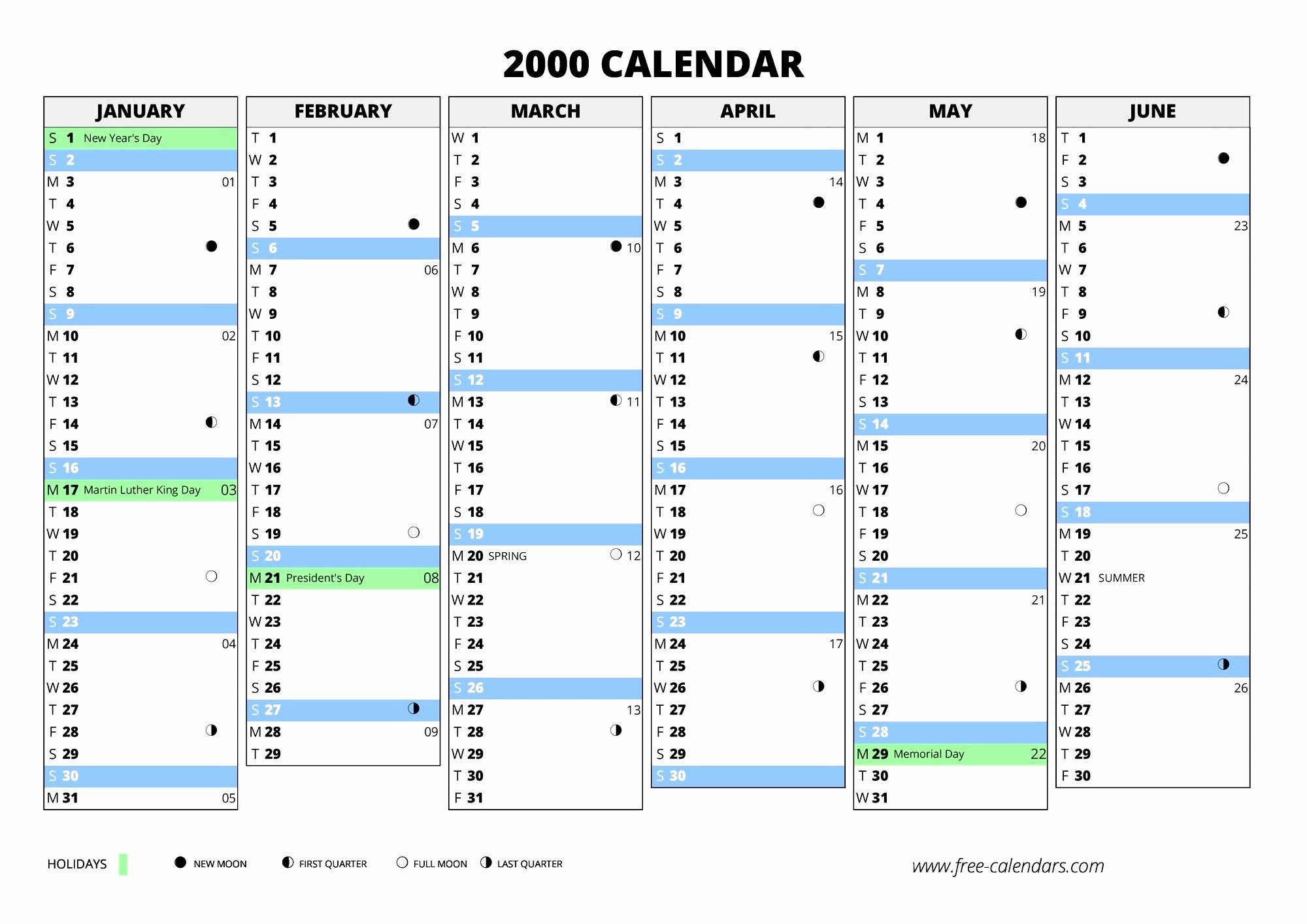 Free Baseball Stat Sheet Excel Stats Spreadsheet Blank Football Regarding Blank Football Depth Chart Template
