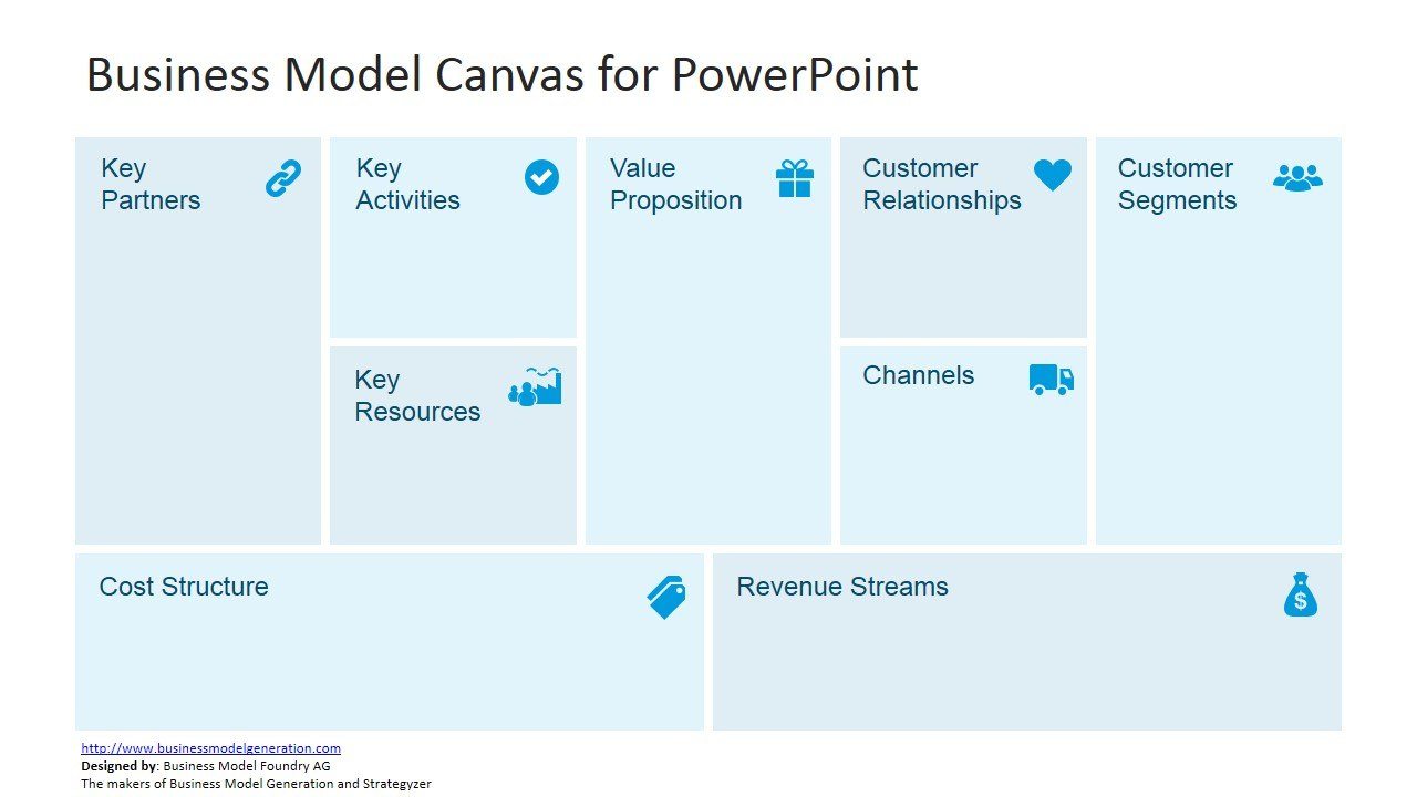 Free Business Model Canvas Template For Powerpoint  Slidemodel With Regard To Canvas Business Model Template Ppt