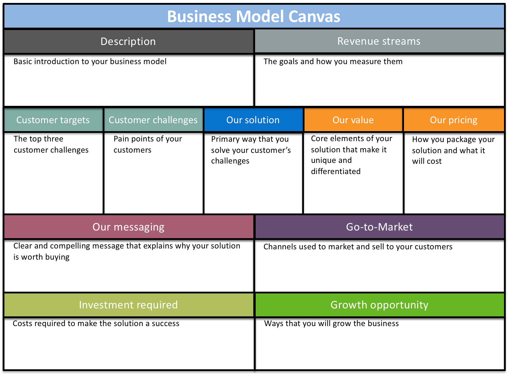 Free Business Plan Templates  Aha In Business Plan Framework Template