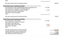 Free Cash Flow Statement Templates  Examples ᐅ Template Lab throughout Cash Position Report Template