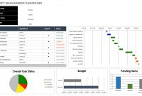 Free Dashboard Templates Samples Examples  Smartsheet with Financial Reporting Dashboard Template