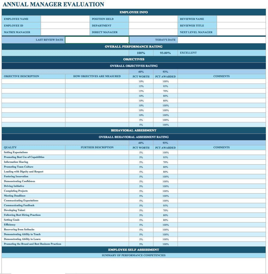Free Employee Performance Review Templates  Smartsheet Inside Annual Review Report Template