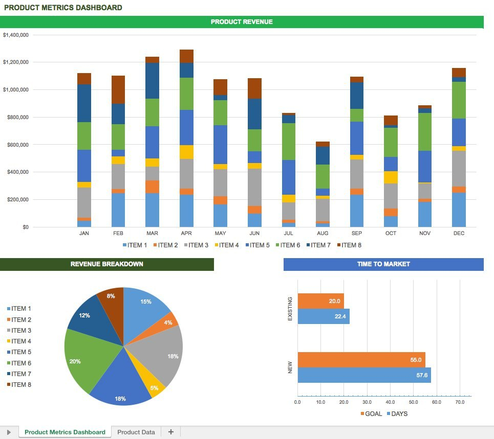Free Excel Dashboard Templates  Smartsheet Inside Financial Reporting Dashboard Template