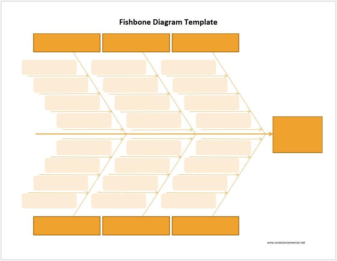 Free Fillable Blank Fishbone Diagram Template In Blank Fishbone Diagram Template Word