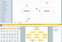 Free Flowchart Template Word Ideas Templates For Microsoft with Microsoft Word Flowchart Template