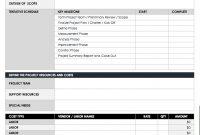Free Lean Six Sigma Templates  Smartsheet regarding Business Process Evaluation Template