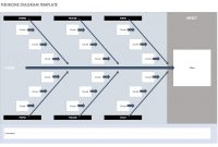 Free Lean Six Sigma Templates  Smartsheet within Dmaic Report Template