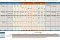 Free Marketing Budget Templates  Smartsheet in Annual Budget Report Template