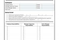 Free Performance Improvement Plan Templates  Examples  Free with Performance Improvement Plan Template Word