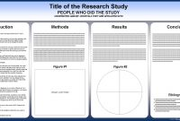 Free Powerpoint Scientific Research Poster Templates For Printing pertaining to Powerpoint Poster Template A0