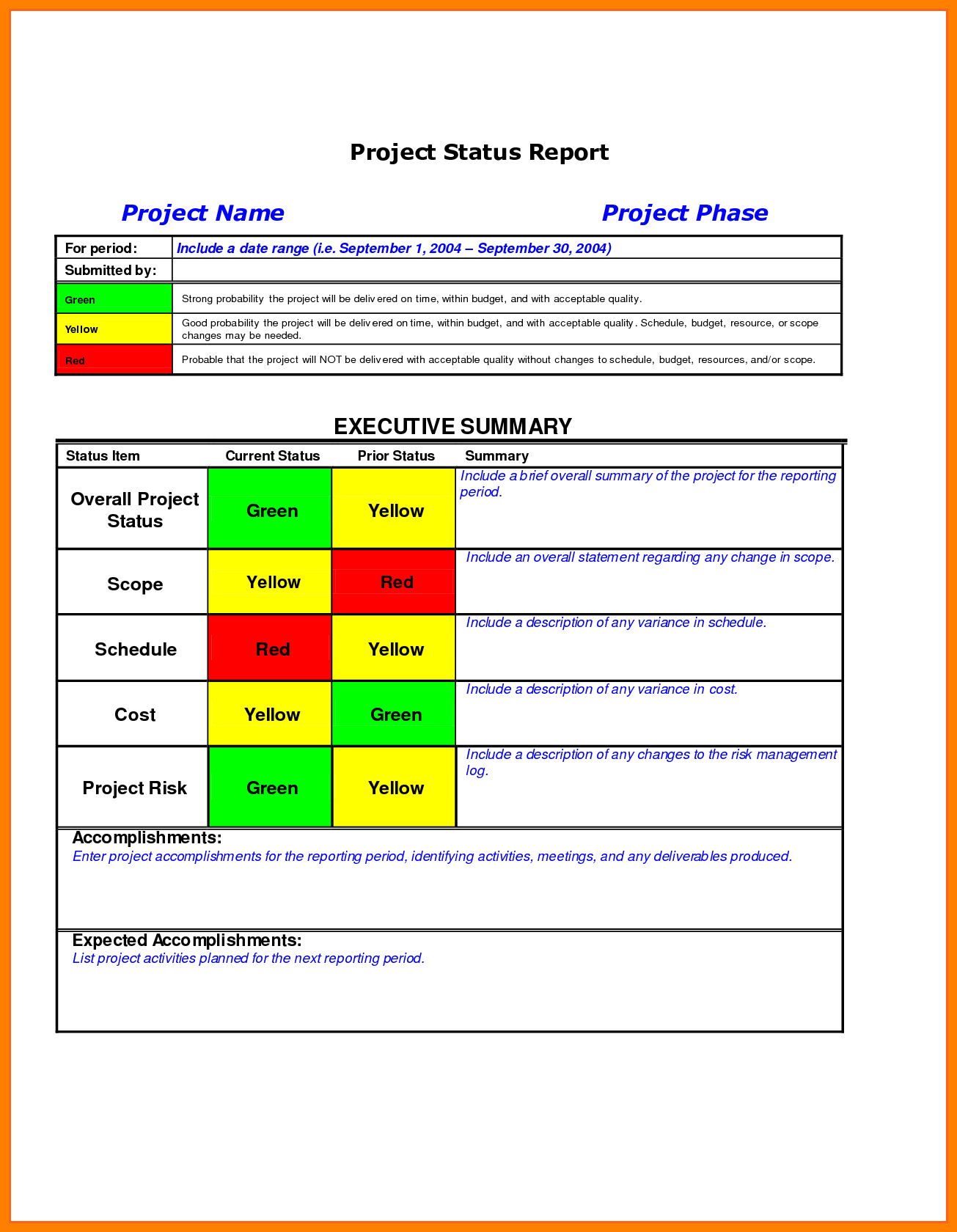 Free Project Status Report Template Word  Reptile Shop Birmingham Throughout Shop Report Template