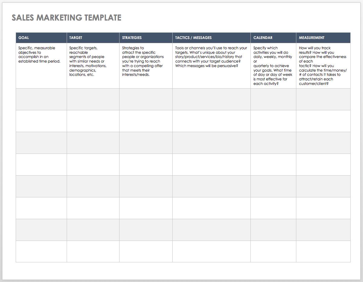 Free Sales Pipeline Templates  Smartsheet For Customer Visit Report Format Templates